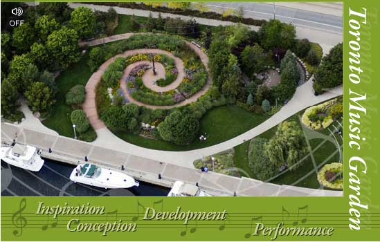 Garden Design Birds Eye View nilsen landscape design » the artful garden – finding design